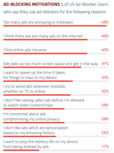 reasons for blocking ads